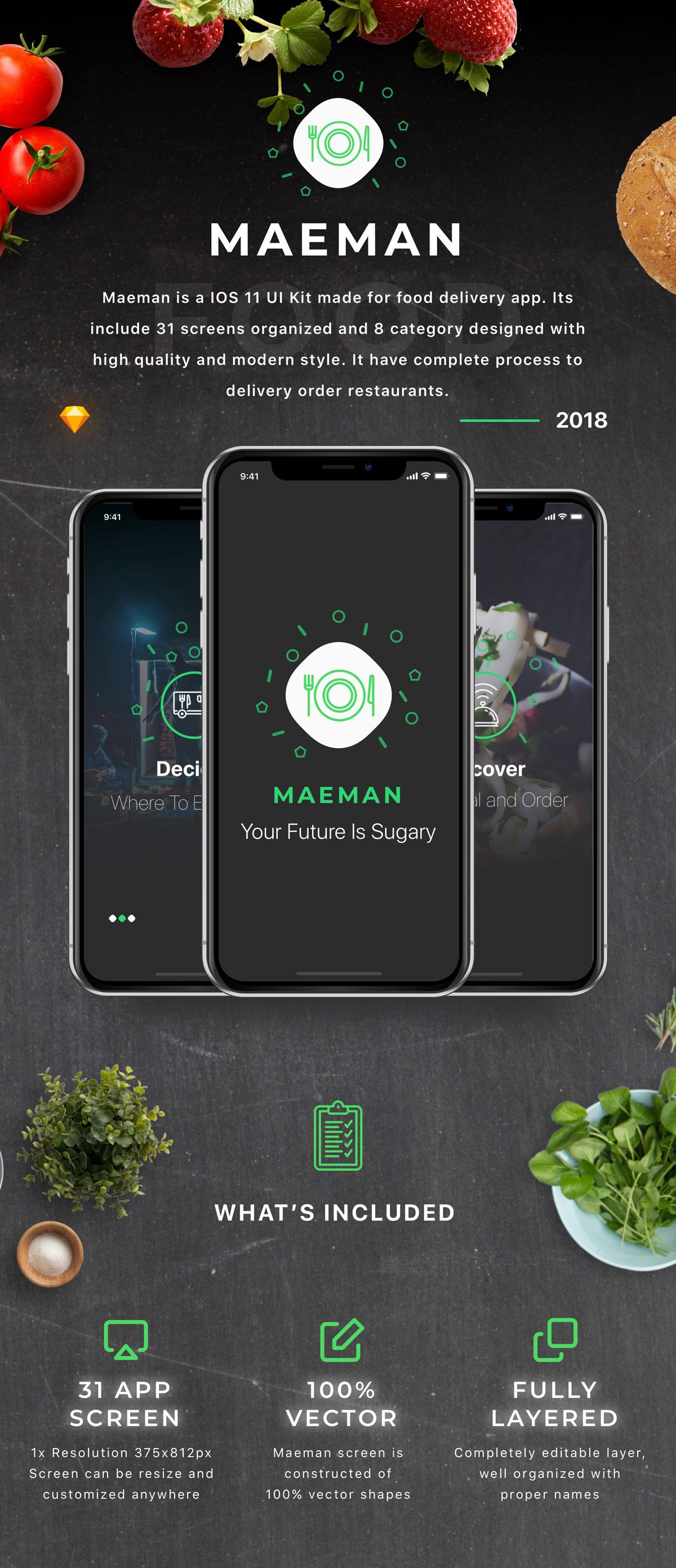 极简的食品外卖餐厅送餐应用程序iOS APP UI套件 Maeman UI Kit插图