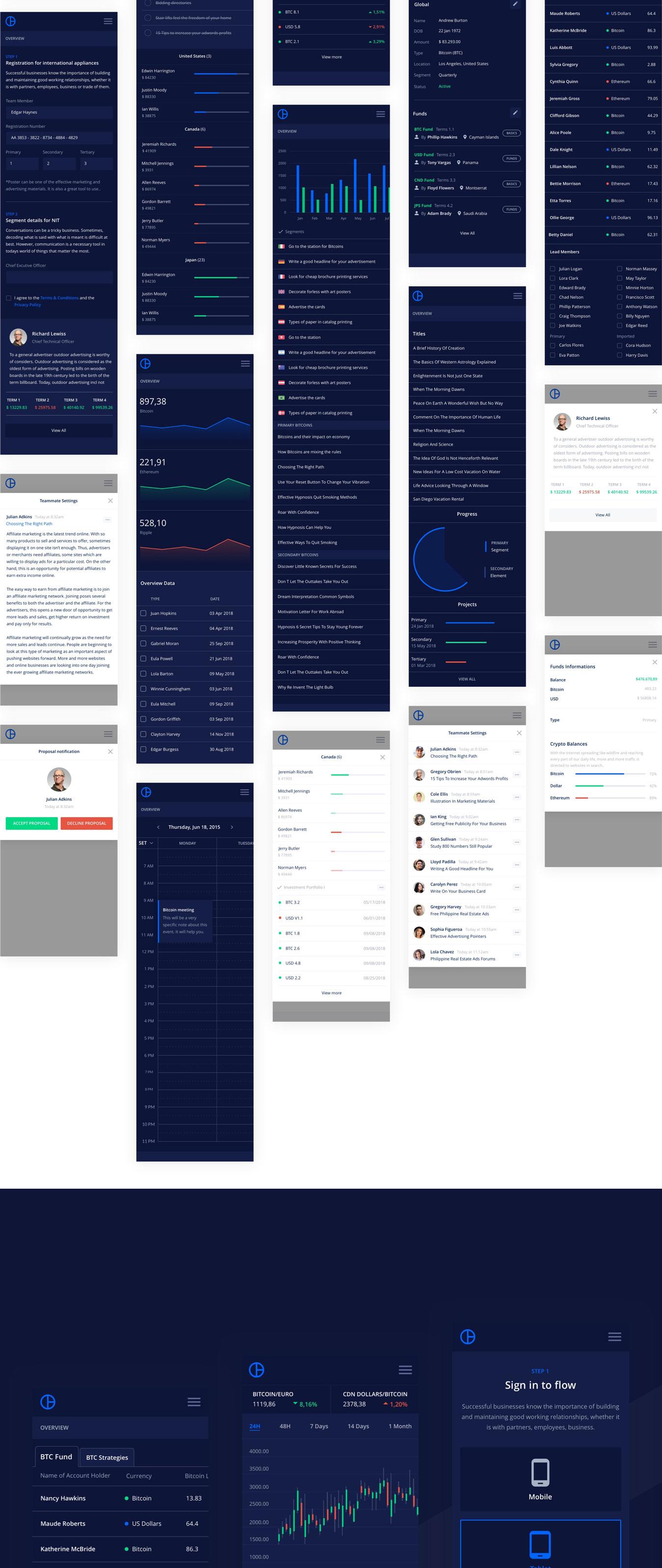 48个货币股票仪表板&股票管理后台手机Web UI套件 Mobile Crypto Web UI Kit插图(11)