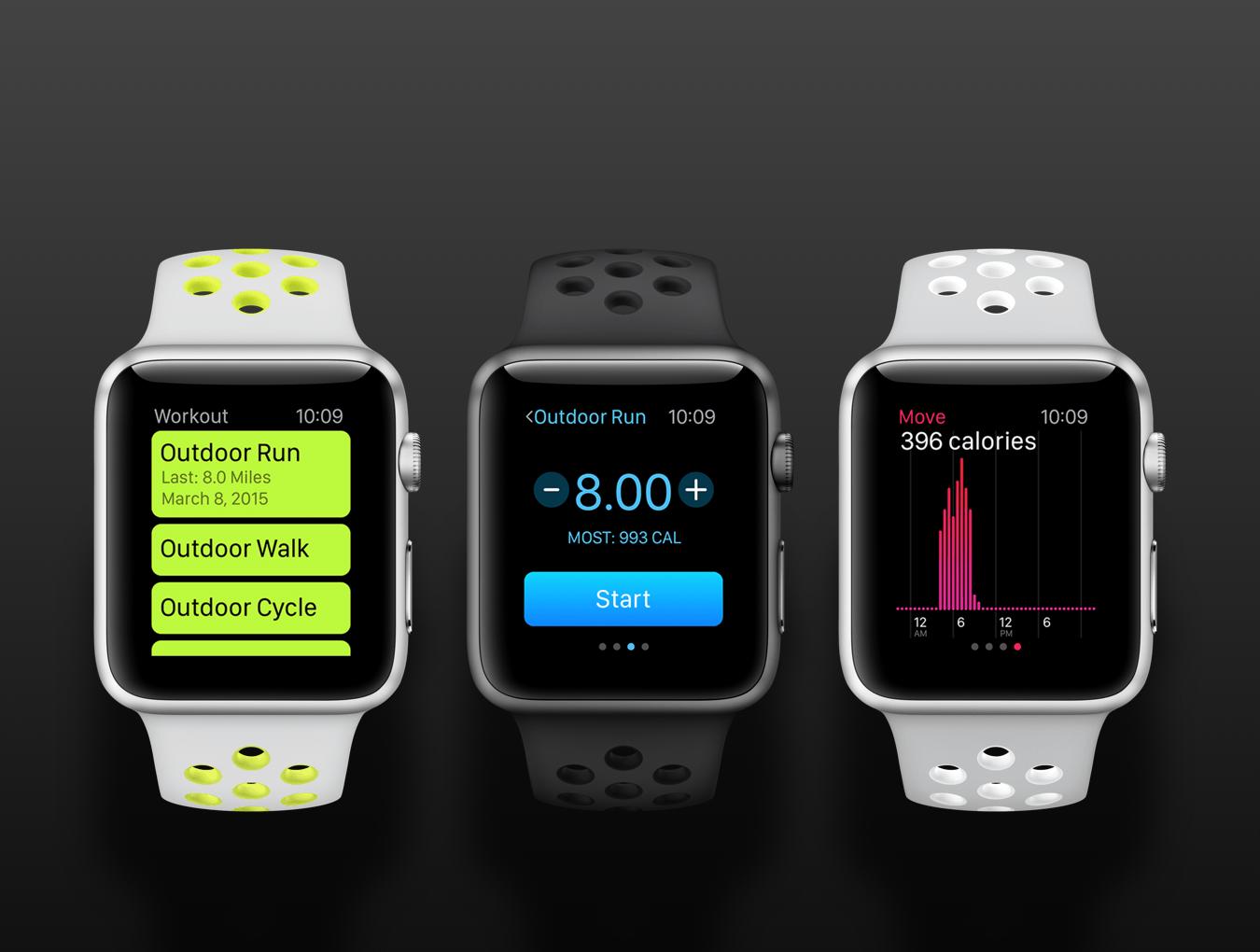 5款前视图苹果手表Apple Watch展示样机 Top 5 Apple Watch Views插图(1)