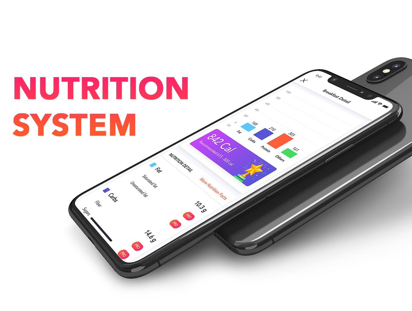 体能健康数据统计&健身培训iOS Apps UI套件 Fitness Love 2.0插图(4)