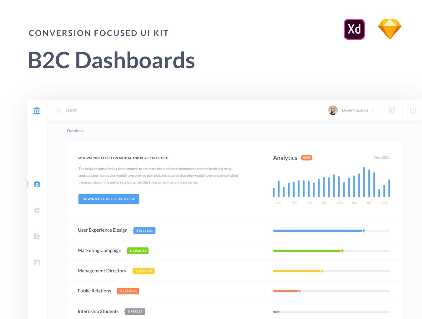 用户管理信息系统界面设计WEB UI模板素材 B2C Dashboards UI Kit插图