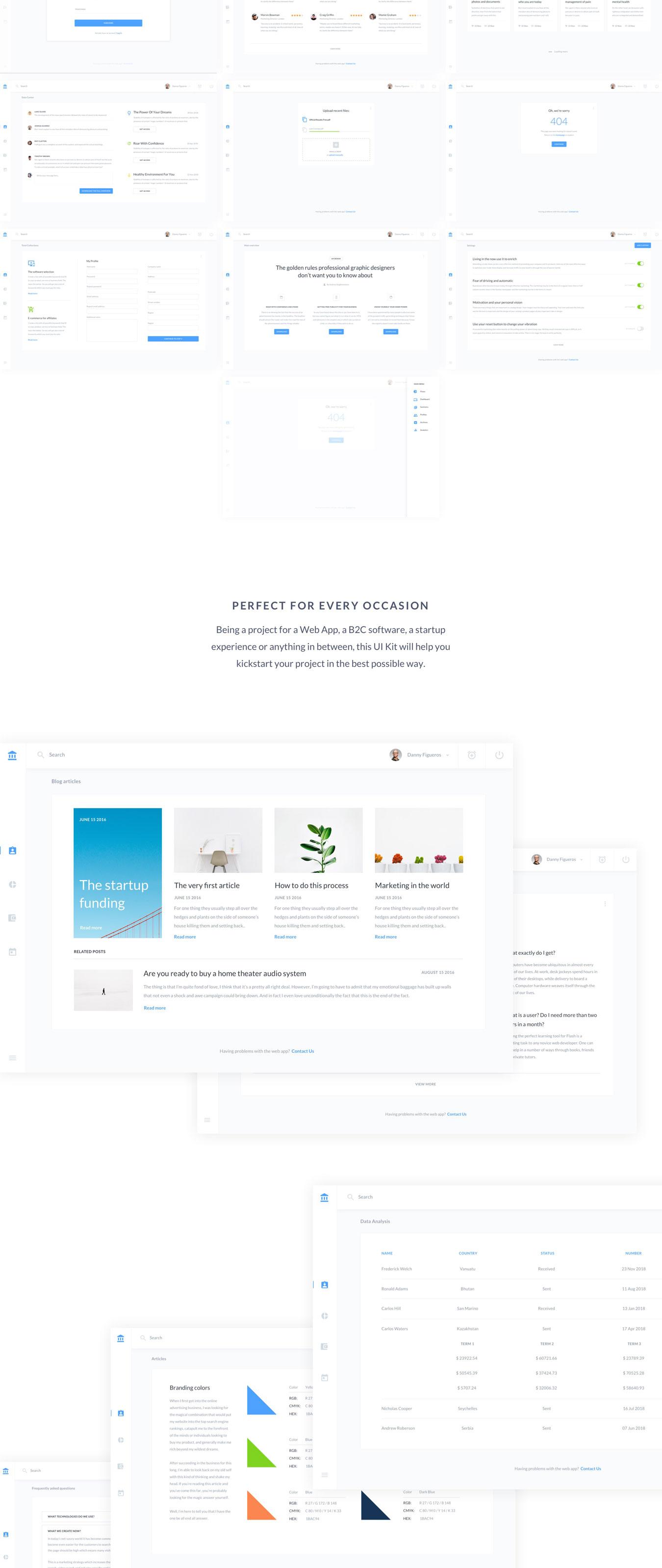 用户管理信息系统界面设计WEB UI模板素材 B2C Dashboards UI Kit插图(10)