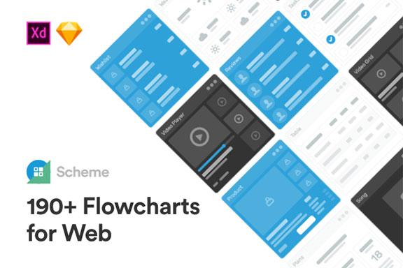 190+网站UI/UX流程图屏幕界面设计线框图设计套件 Scheme Web Flowcharts