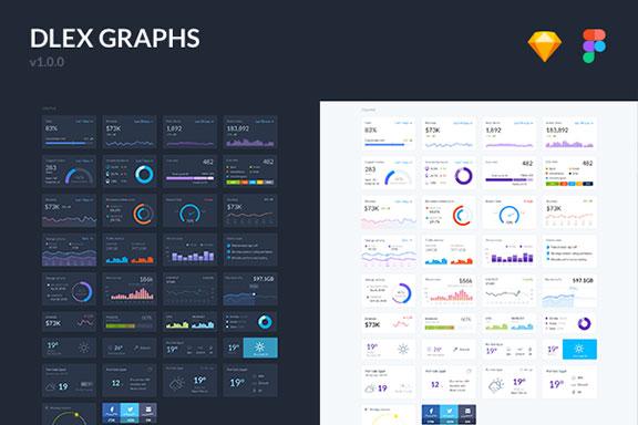 金融股票数据分析用户界面APP UI设计模板 Dlex Graph UI Kit