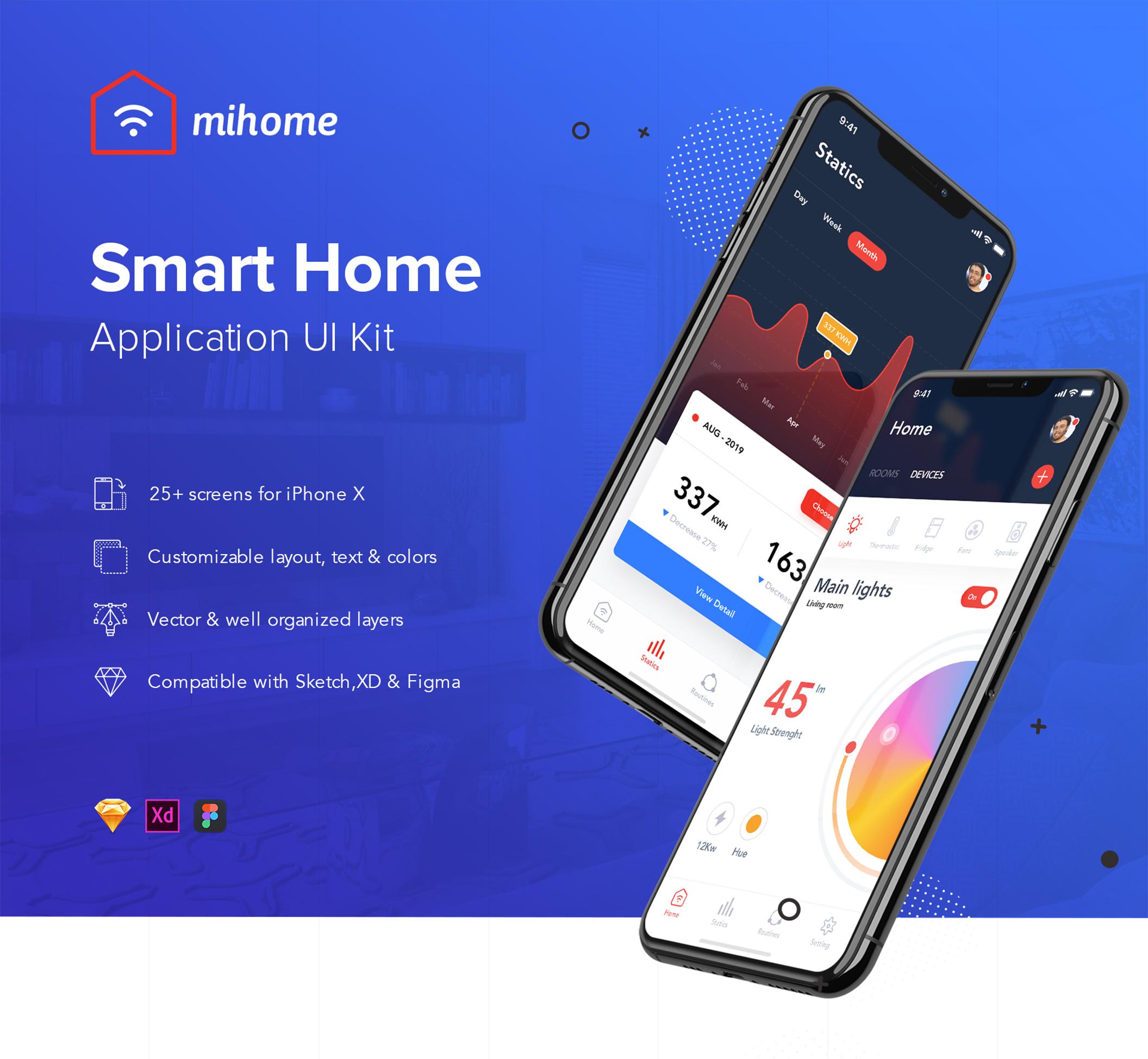 小米智能家居APP UI界面设计套件 Mi Home – Smart Home UI Kit插图