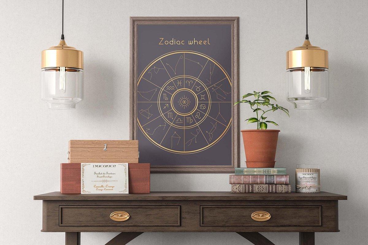 黄道十二宫生肖&星座矢量插图 Zodiac Signs and Constellation插图(9)