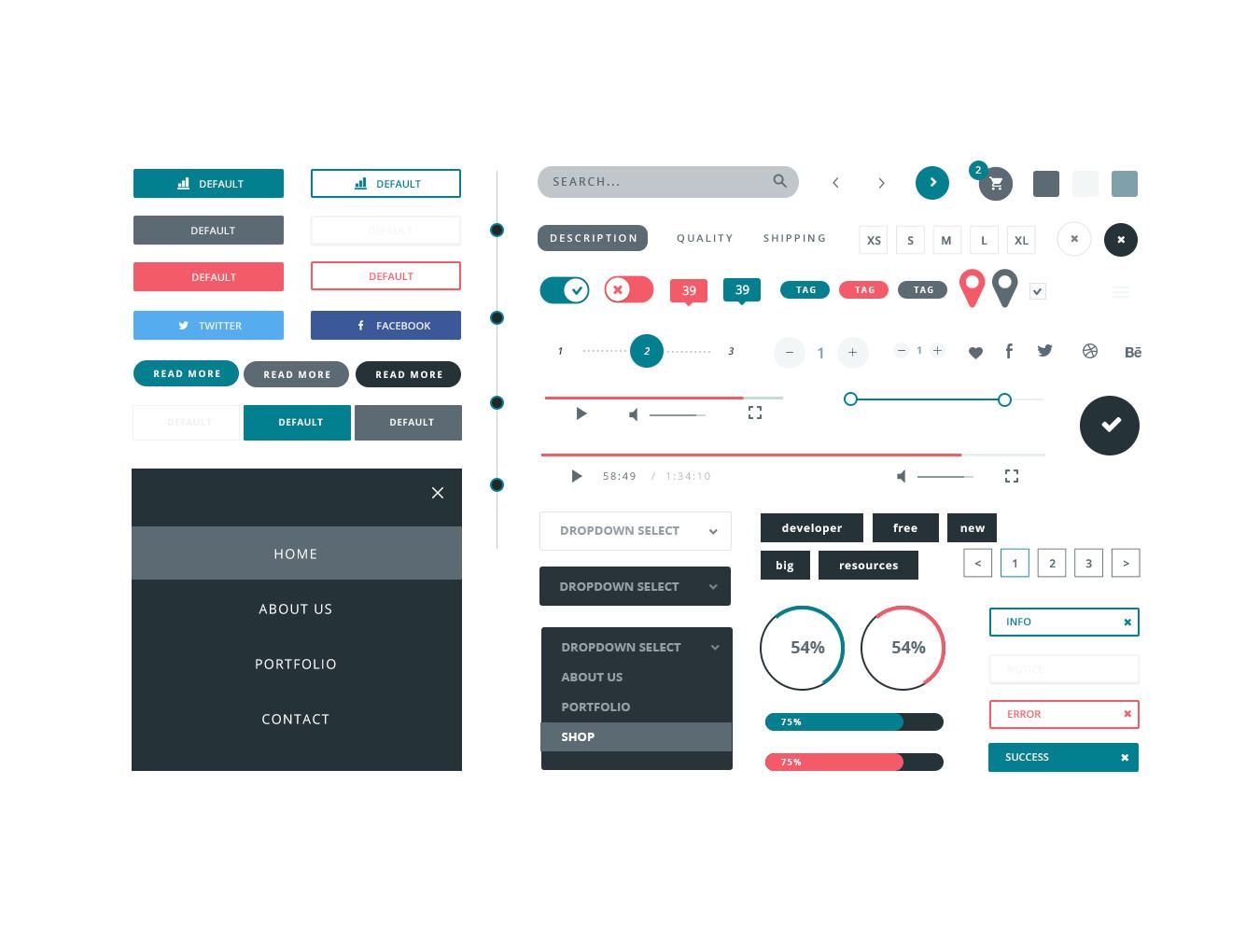 多功能商城博客WEB网站UI界面设计套件 Classe UI Kit插图(4)