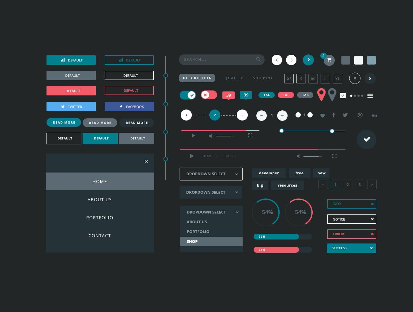 多功能商城博客WEB网站UI界面设计套件 Classe UI Kit插图(3)