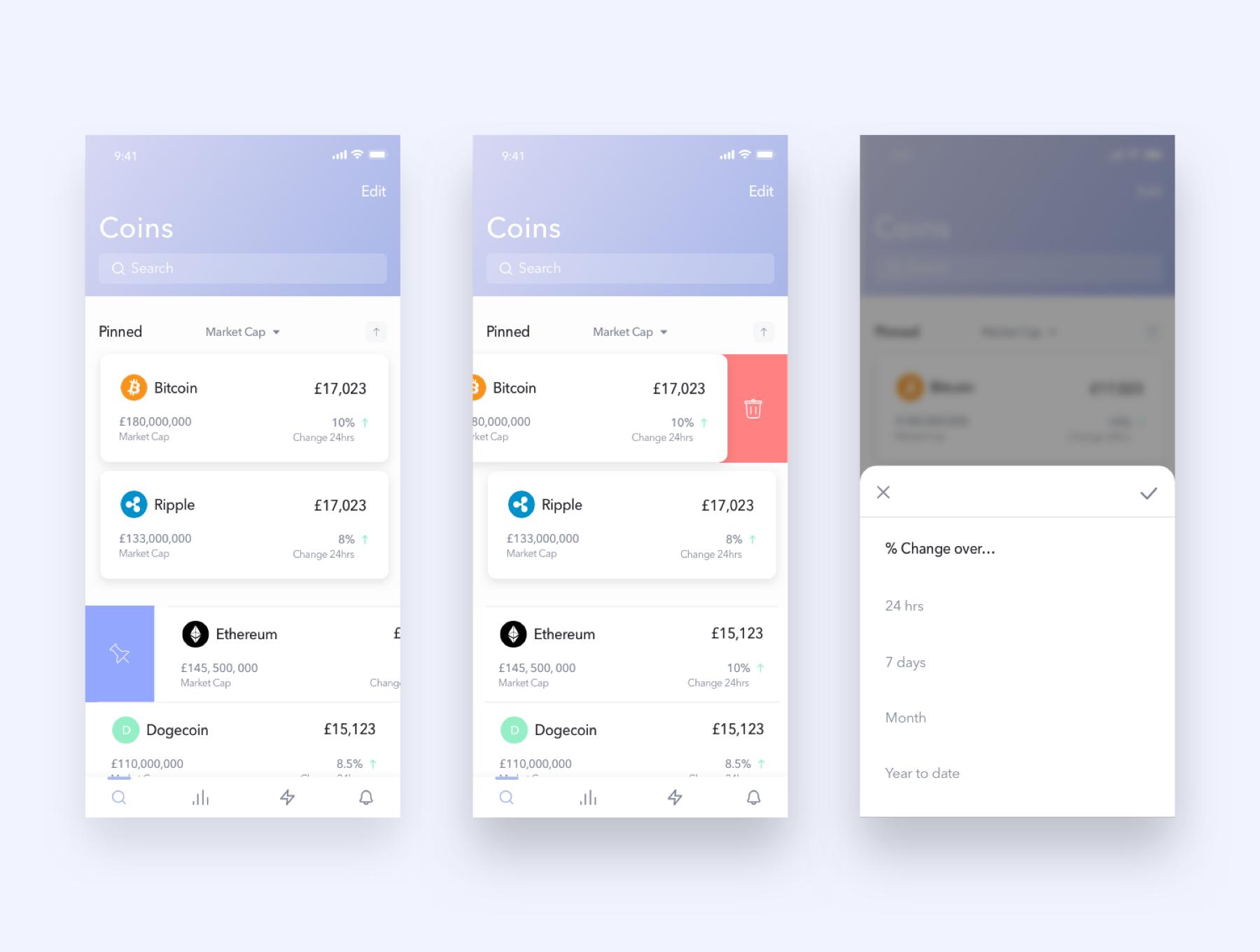 银行钱包加密货币APP应用程序UI界面设计套件 CoinGauge UI Kit插图(4)