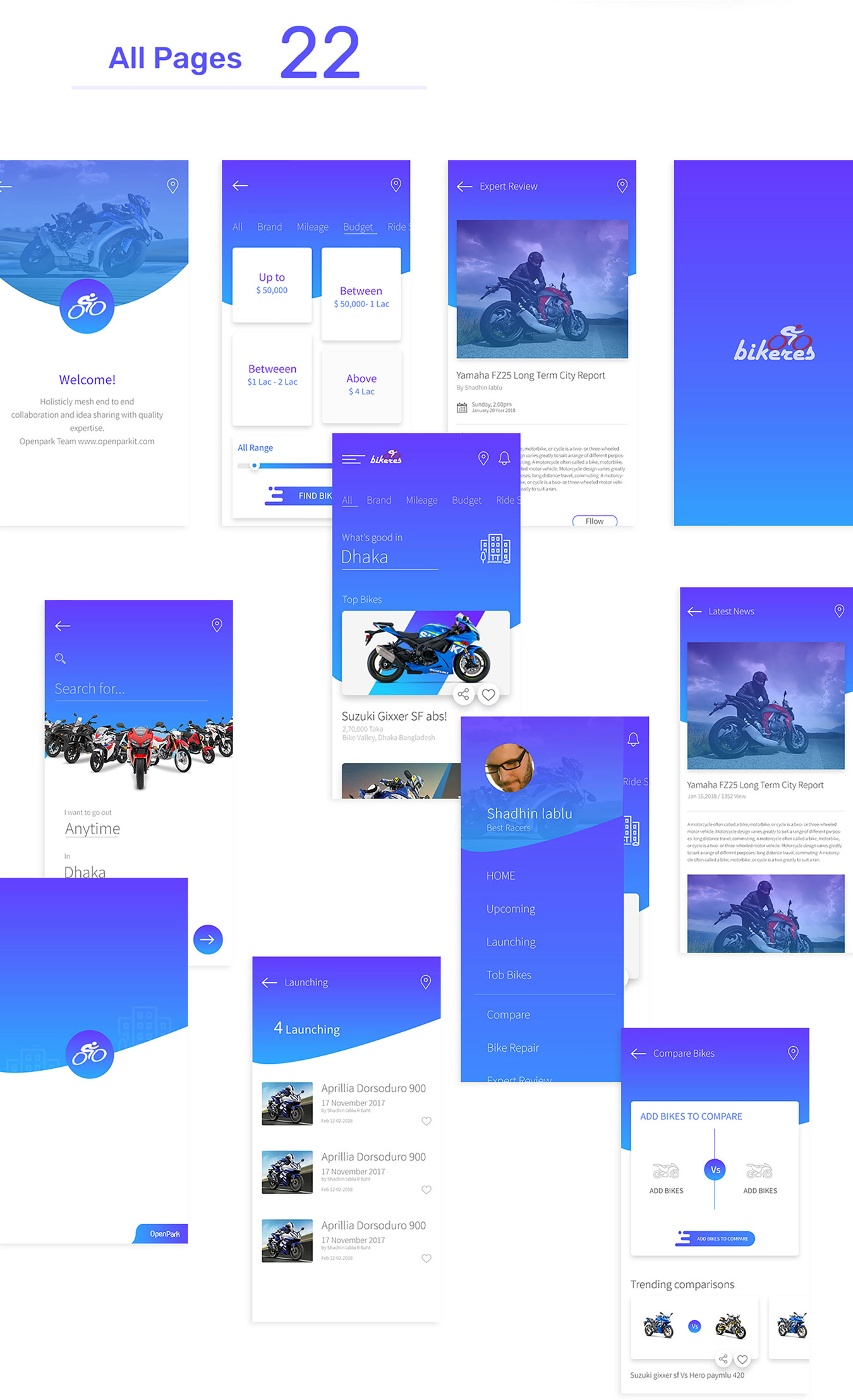 骑行Android App应用程序UI界面设计套件 Bikers App UI Kit插图(5)