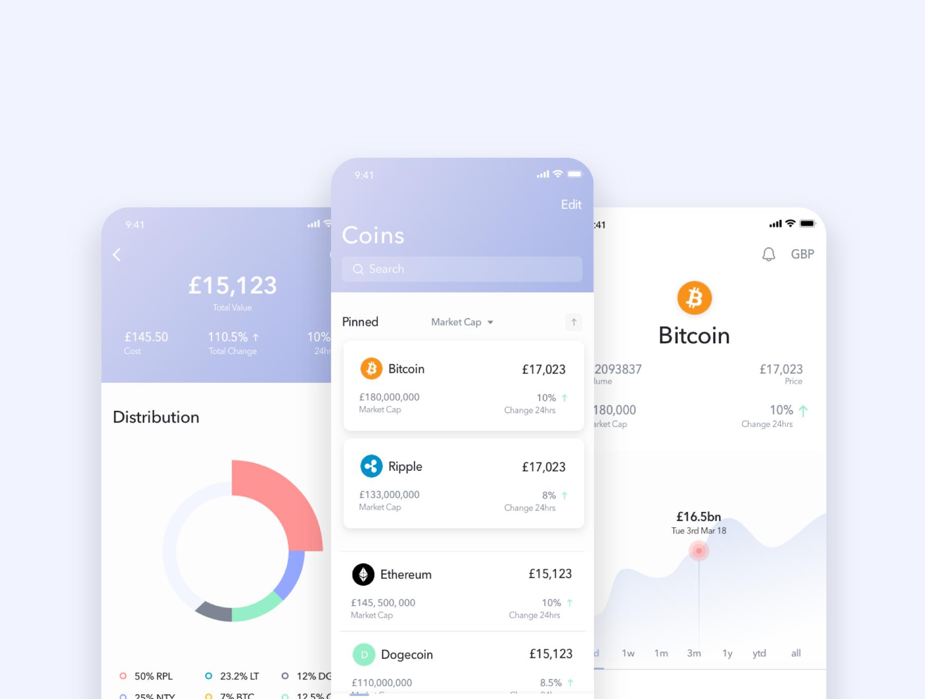 银行钱包加密货币APP应用程序UI界面设计套件 CoinGauge UI Kit插图(2)