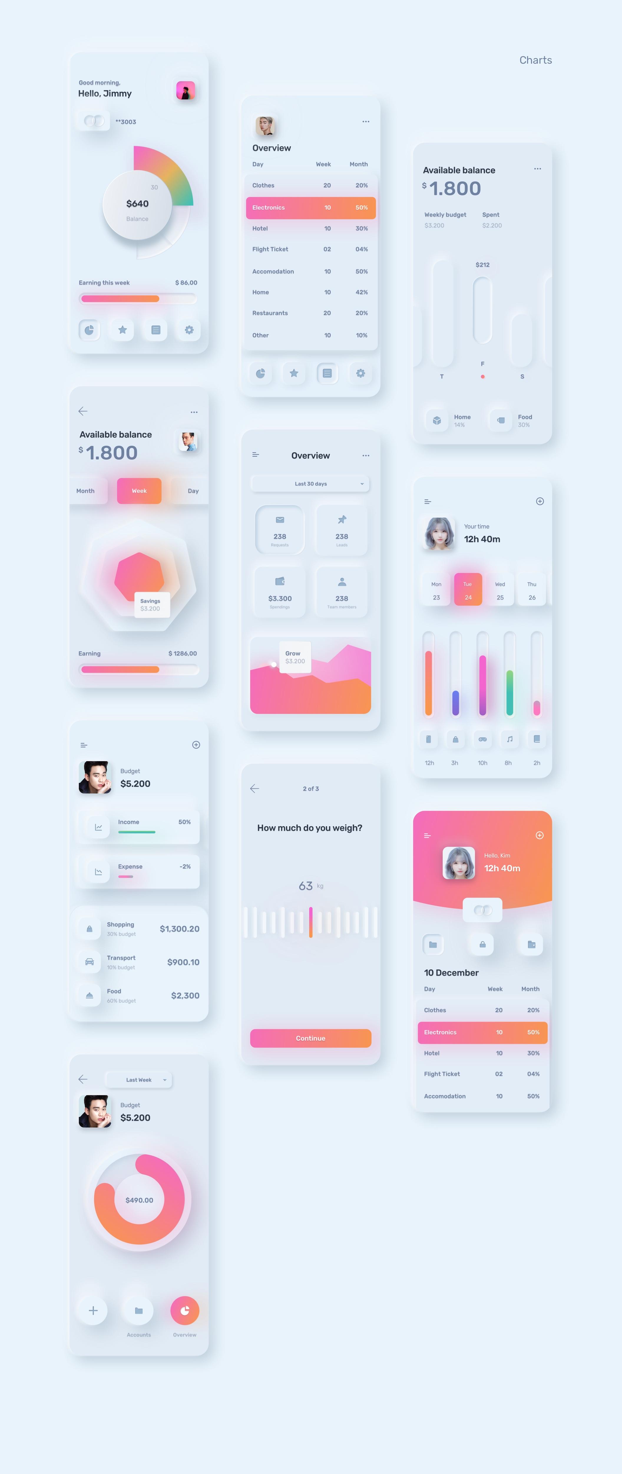 电商购物&金融类拟物化APP应用UI界面设计套件 Skeuomorph Ui Kit插图(20)