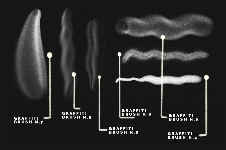 18款涂鸦绘画画笔Procreate笔刷 The Graffiti Box: Procreate Brushes插图(2)