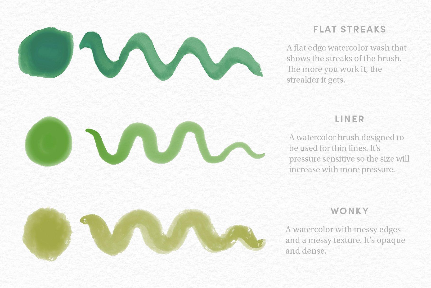 26款逼真水彩绘画纹理效果Procreate笔刷 Watercolor Kit – Procreate Brushes插图(6)