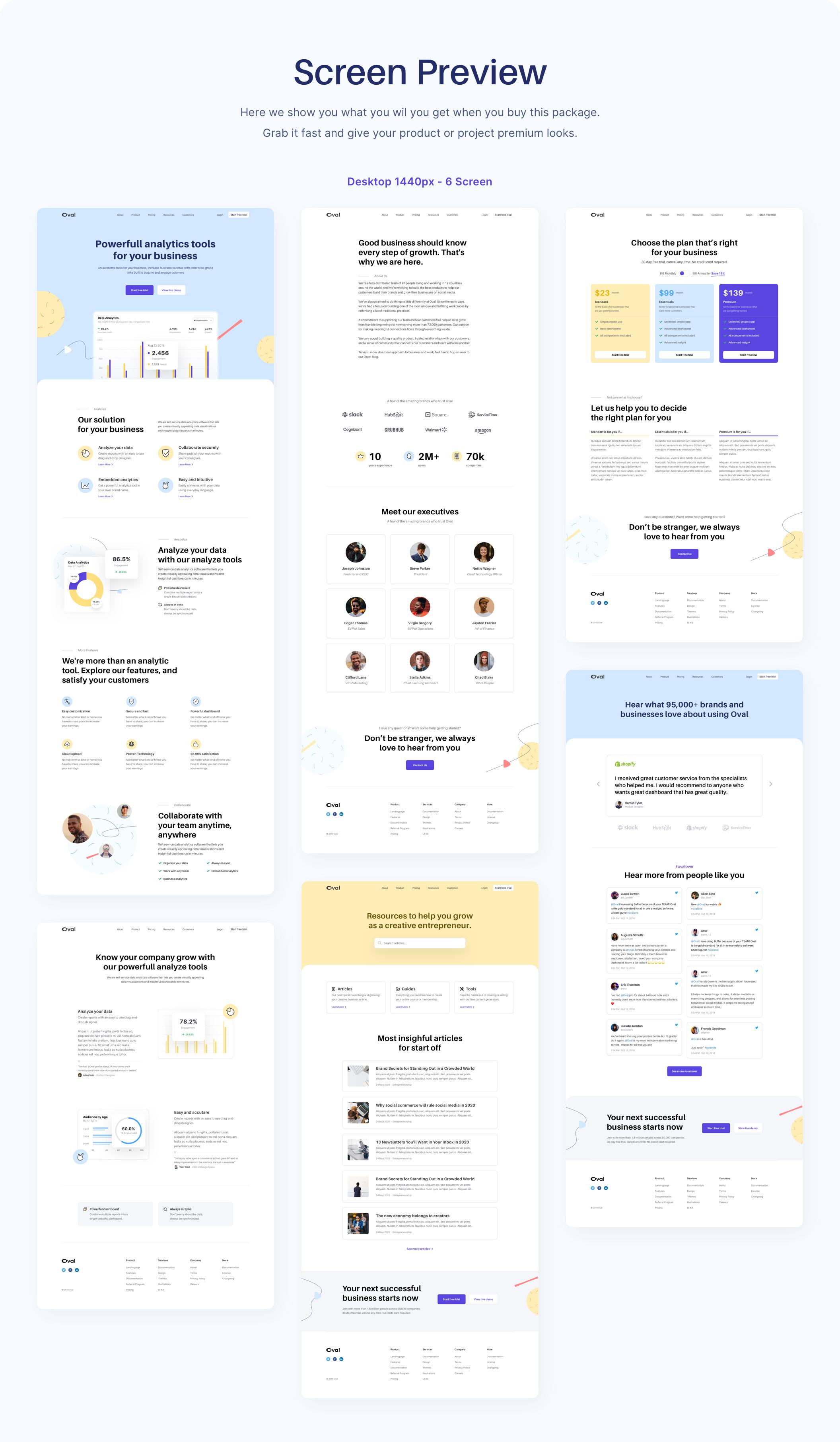 市场分析求职应聘WEB网站页面设计UI套件 Oval SaaS Products Website Design插图(7)