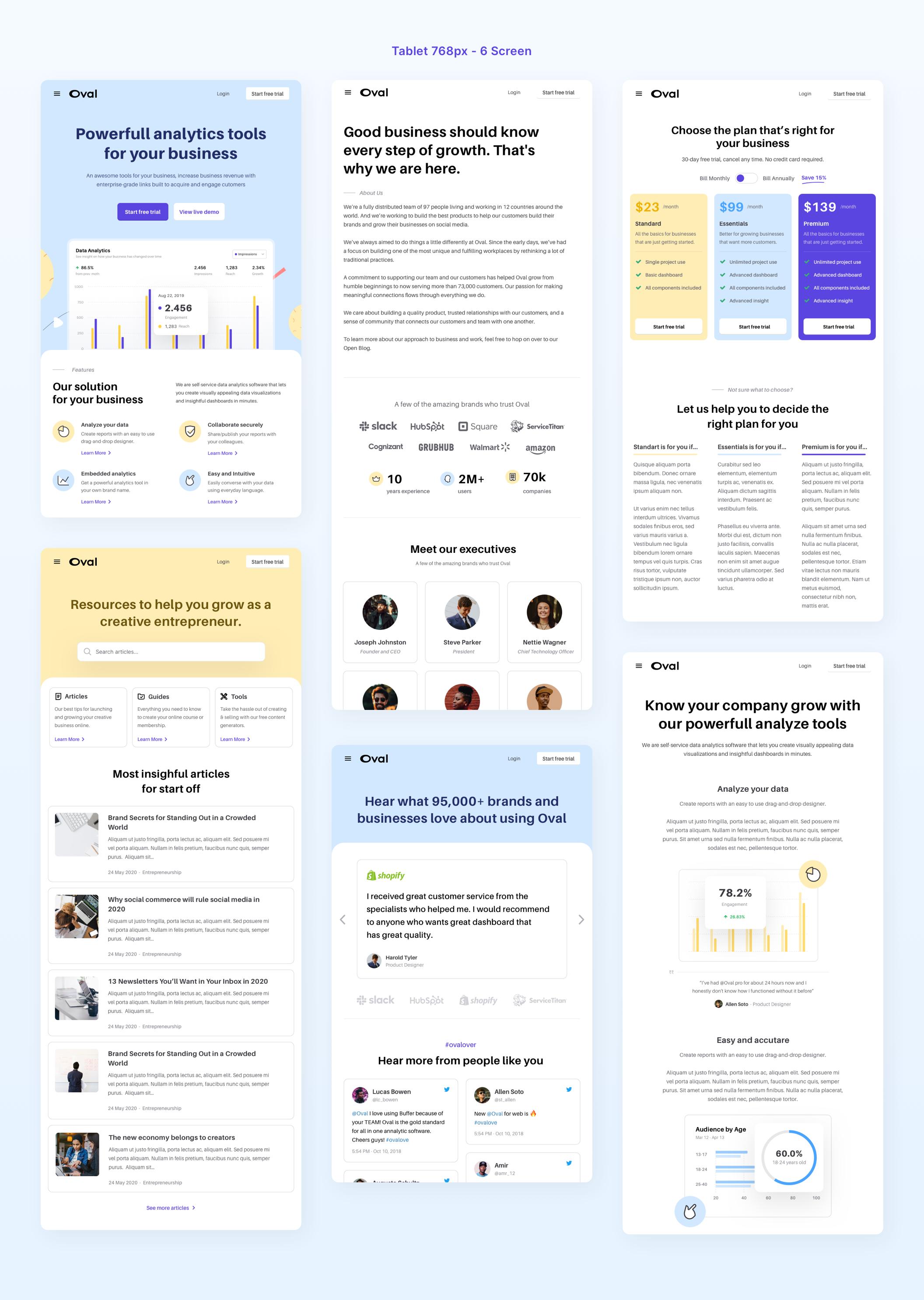 市场分析求职应聘WEB网站页面设计UI套件 Oval SaaS Products Website Design插图(8)