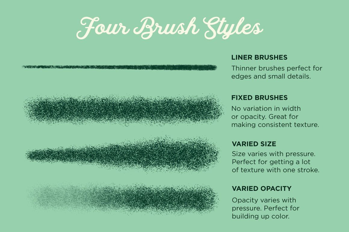 60款水粉粉笔颗粒绘画画笔Procreate笔刷 Gouache Shader Brushes For Procreate插图(8)