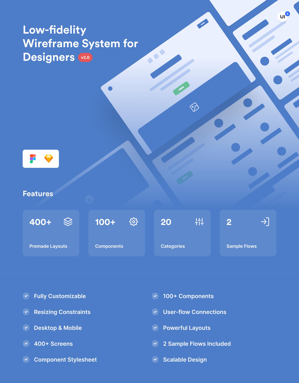 400多个应用程序APP设计线框流程图套件 TinyFrames – 2.0插图(8)