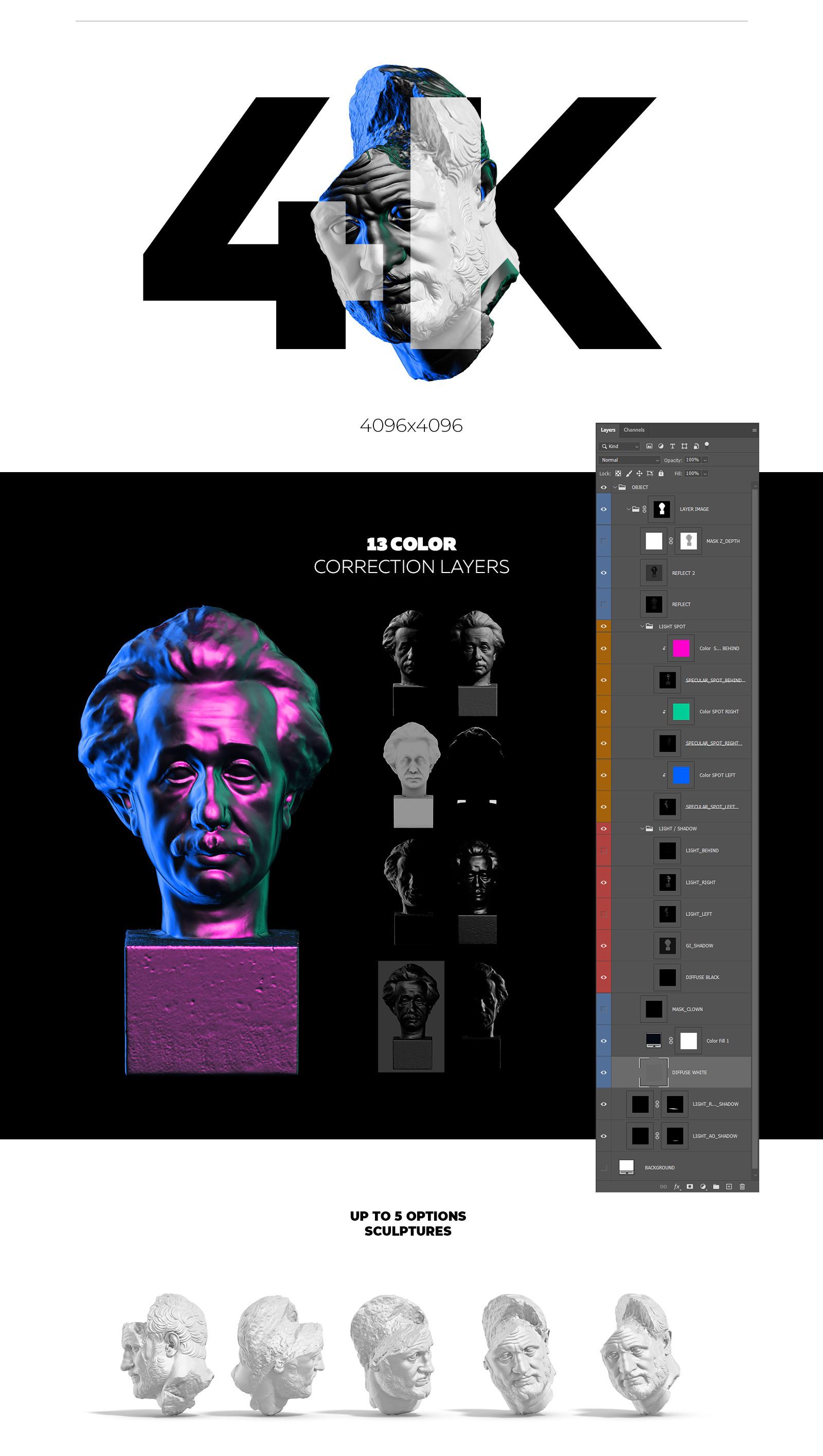 [淘宝购买] 85款多角度复古蒸汽波3D半身人物石膏雕塑Ps设计素材 Collection Of 85 Sculptures Busts插图(3)