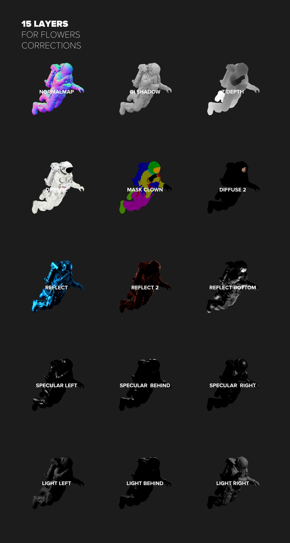 16款多角度太空宇航员3D模型平面设计PS素材源文件 3D Mockup Space Astronaut #04插图(2)
