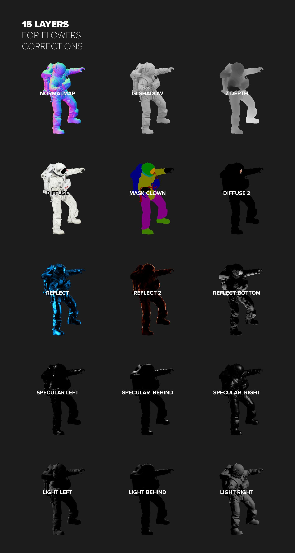 16款多角度太空宇航员3D模型平面设计PS素材源文件 3D Mockup Space Astronaut #11插图(2)