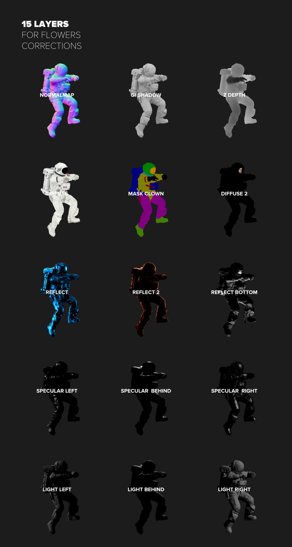 16款多角度太空宇航员3D模型平面设计PS素材源文件 3D Mockup Space Astronaut #14插图(3)