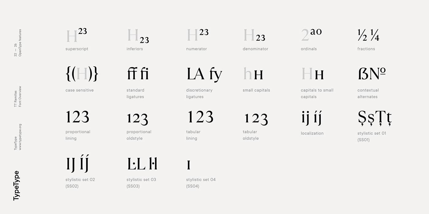 时尚海报标题文字设计衬线英文字体素材 Ramillas Typeface插图(20)