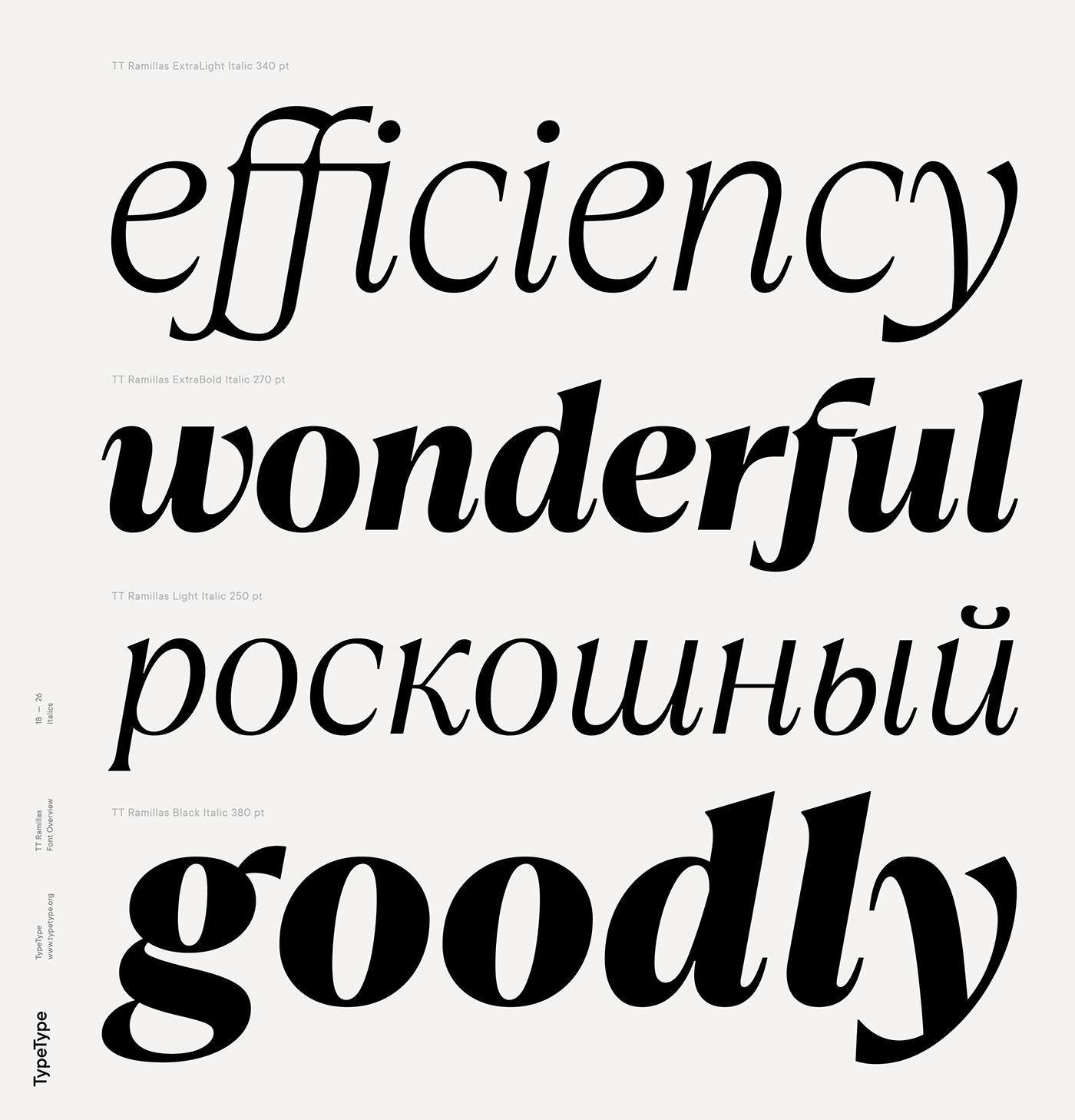 时尚海报标题文字设计衬线英文字体素材 Ramillas Typeface插图(6)