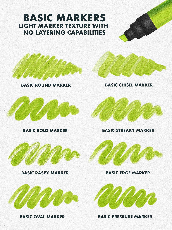 26款马克记号笔画笔Precreate笔刷素材 Marker Brushes For Procreate 5插图(6)