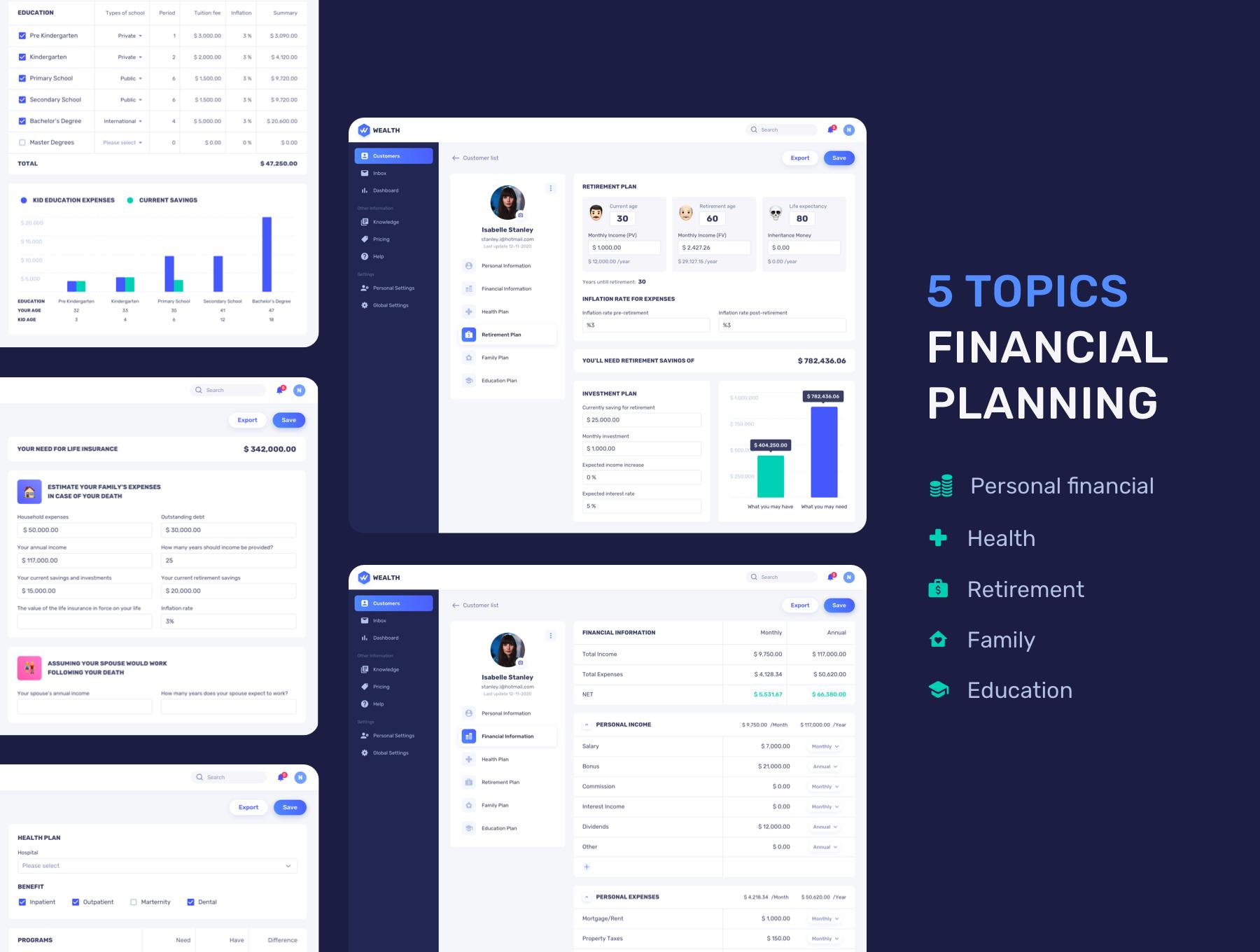 财务记账理财网站WEB界面设计UI套件素材 Wealth – Financial Web UI Kit插图