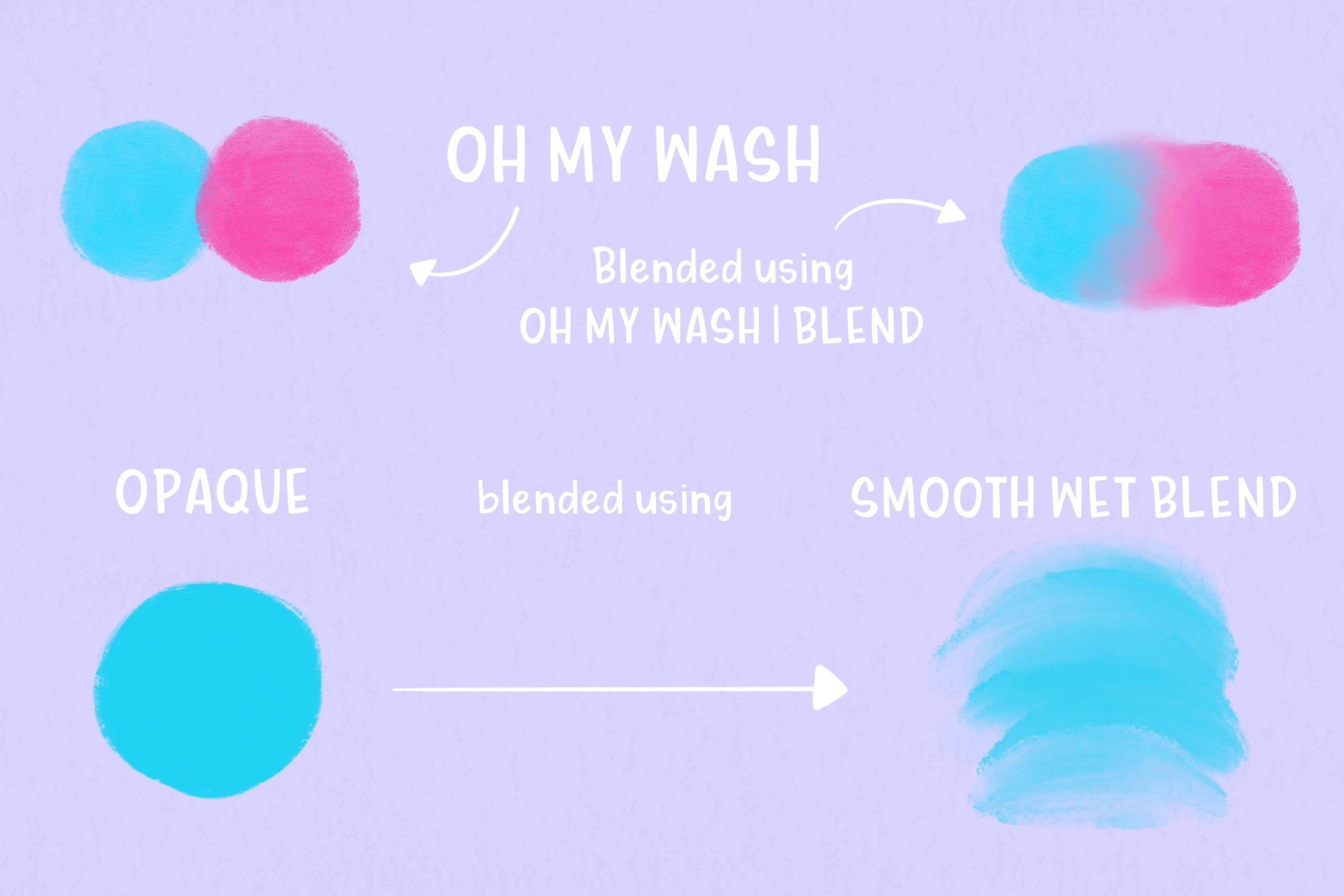 水粉水彩艺术绘画效果Procreate画笔套装 Procreate Brush Pack – Gouache插图2