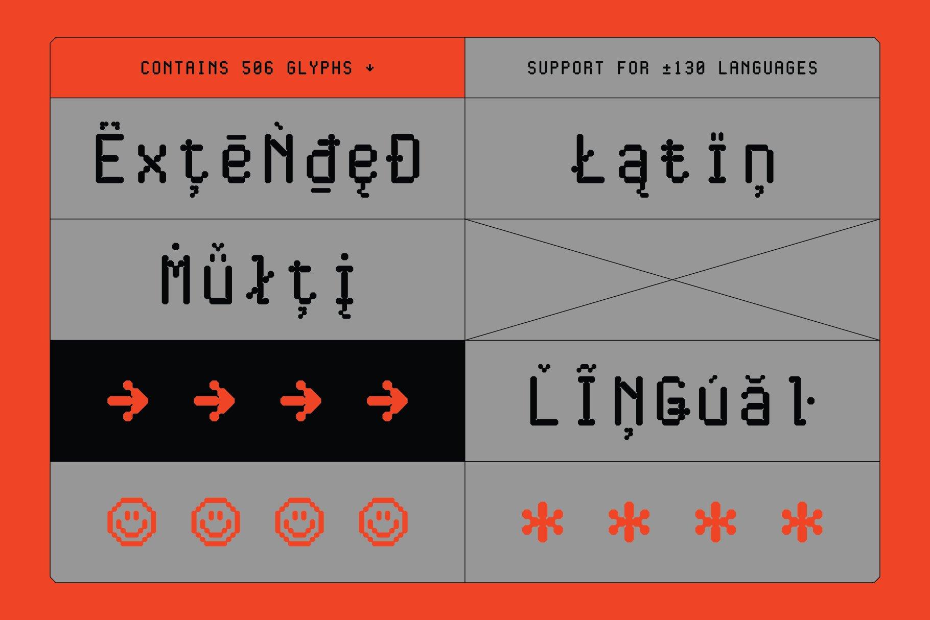 现代简约经典海报杂志等宽无衬线英文字体素材 Cygnito Mono插图3