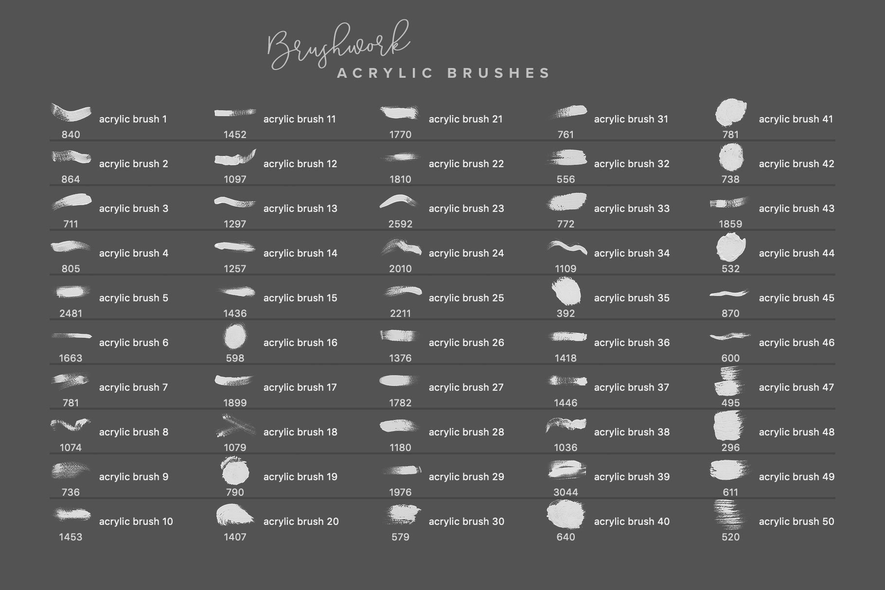 224款毛笔笔触水彩艺术绘画PS&Procreate笔刷素材 Brushwork PS & Procreate Brushes插图6