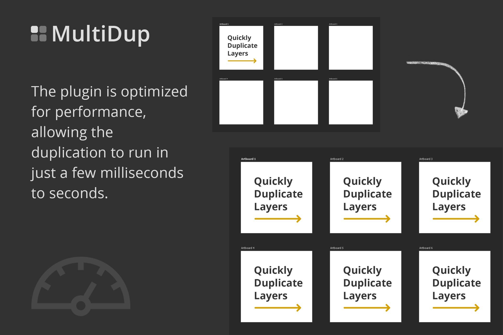 一键批量复制图层处理特效PS插件素材 MultiDup – Batch Duplication In PS插图4