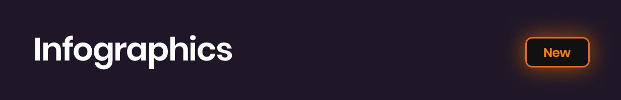 [单独购买] 4000多款创意文字标题排版字幕条Logo设计背景动画预设AE脚本 Graphics Pack // 4000+ Animation Pack插图21